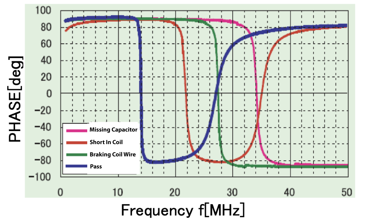 Frequency-Characteristics-0_edited