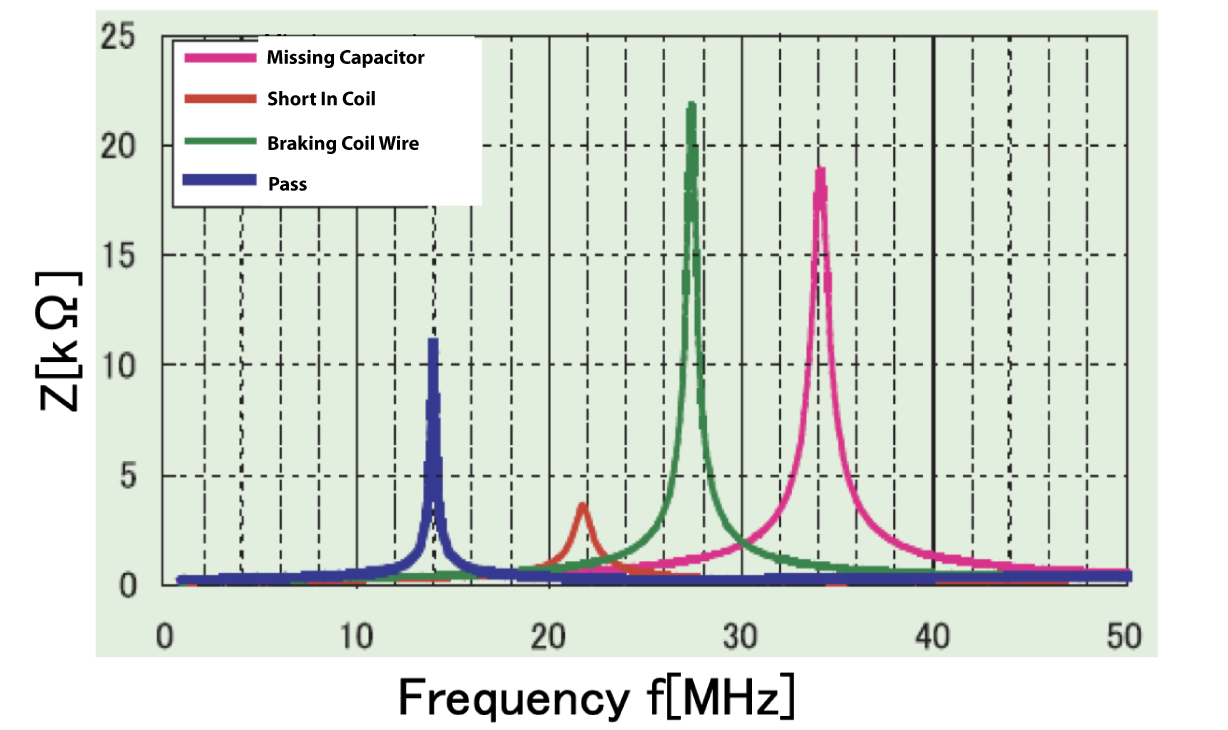 Frequency-Characteristics-Z_edited