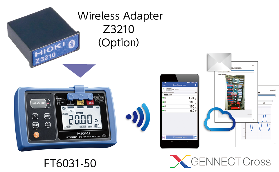gennect cross FT6031-50