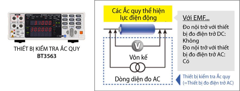 thiết bị kiểm tra ắc quy bt3563