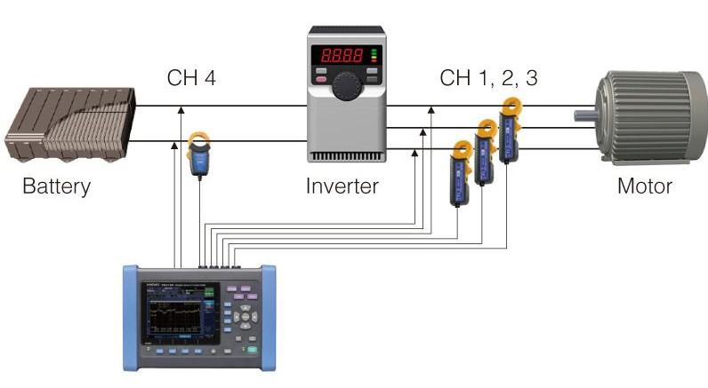 PQ3198 testing inverter