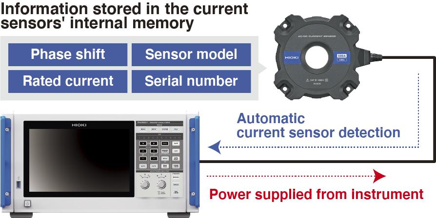 New Sensor Interface_EN