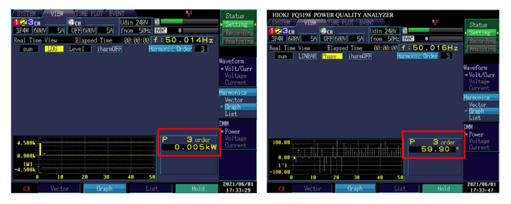 màn hình pq3198