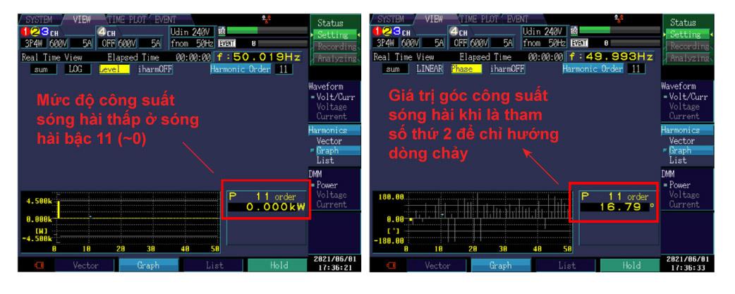 màn hình pq3198 chỉ công suất sóng hài